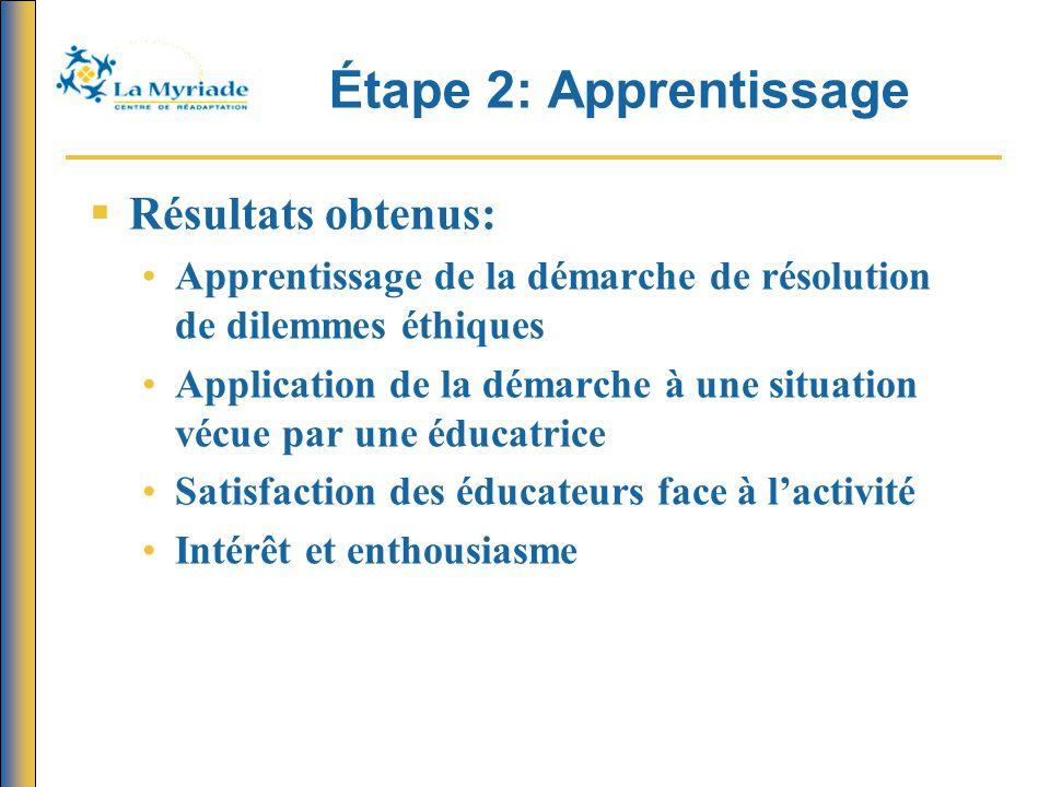 Étape 2: Apprentissage  Résultats obtenus: Apprentissage de la démarche de résolution de dilemmes éthiques Application de la démarche à une situation vécue par une éducatrice Satisfaction des éducateurs face à l'activité Intérêt et enthousiasme