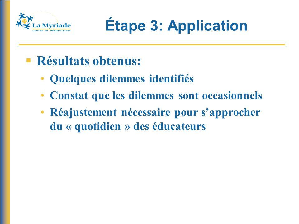 Étape 3: Application  Résultats obtenus: Quelques dilemmes identifiés Constat que les dilemmes sont occasionnels Réajustement nécessaire pour s'approcher du « quotidien » des éducateurs