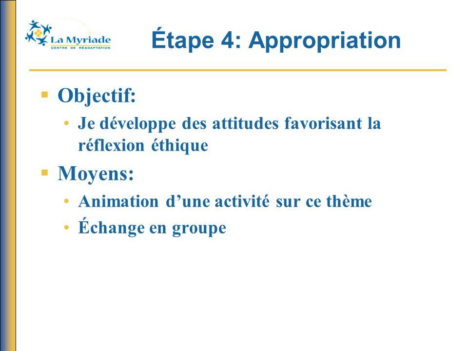 Étape 4: Appropriation  Objectif: Je développe des attitudes favorisant la réflexion éthique  Moyens: Animation d'une activité sur ce thème Échange en groupe
