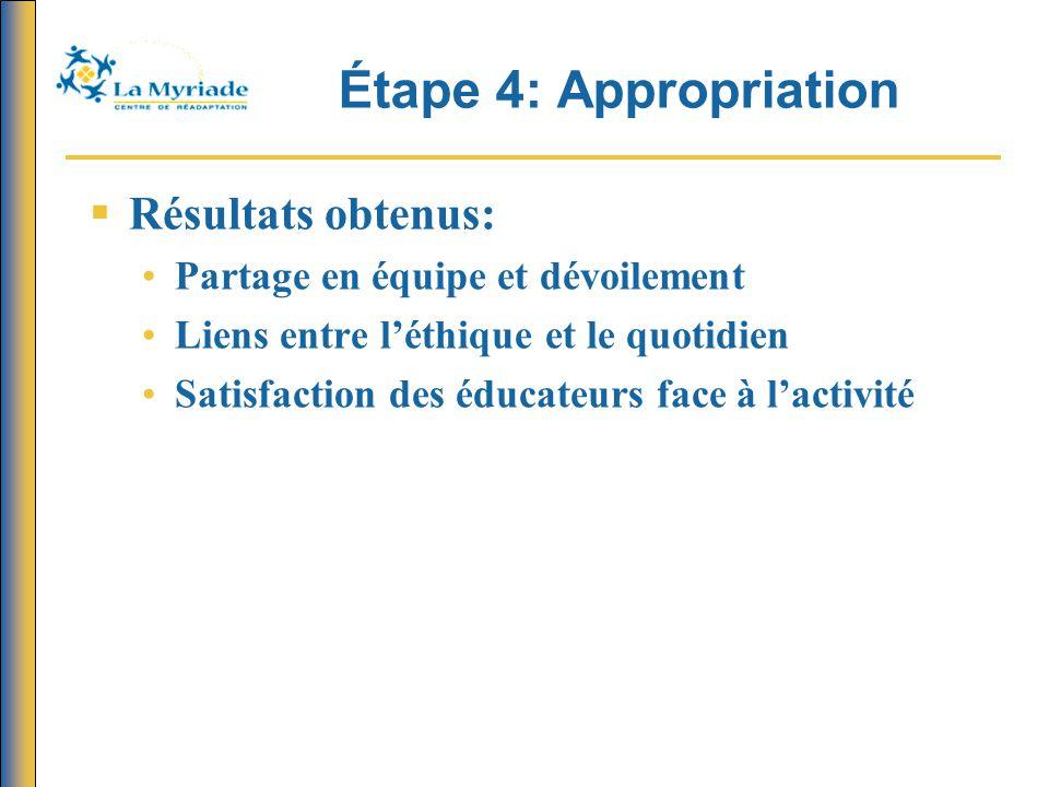 Étape 4: Appropriation  Résultats obtenus: Partage en équipe et dévoilement Liens entre l'éthique et le quotidien Satisfaction des éducateurs face à l'activité