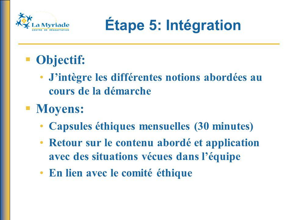 Étape 5: Intégration  Objectif: J'intègre les différentes notions abordées au cours de la démarche  Moyens: Capsules éthiques mensuelles (30 minutes) Retour sur le contenu abordé et application avec des situations vécues dans l'équipe En lien avec le comité éthique