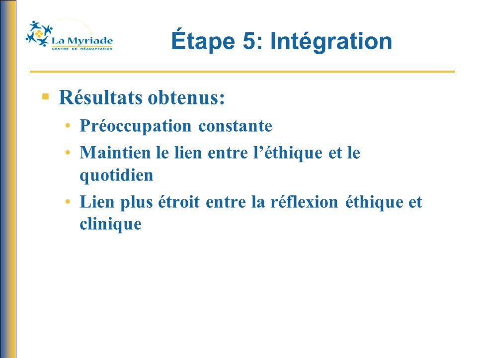 Étape 5: Intégration  Résultats obtenus: Préoccupation constante Maintien le lien entre l'éthique et le quotidien Lien plus étroit entre la réflexion