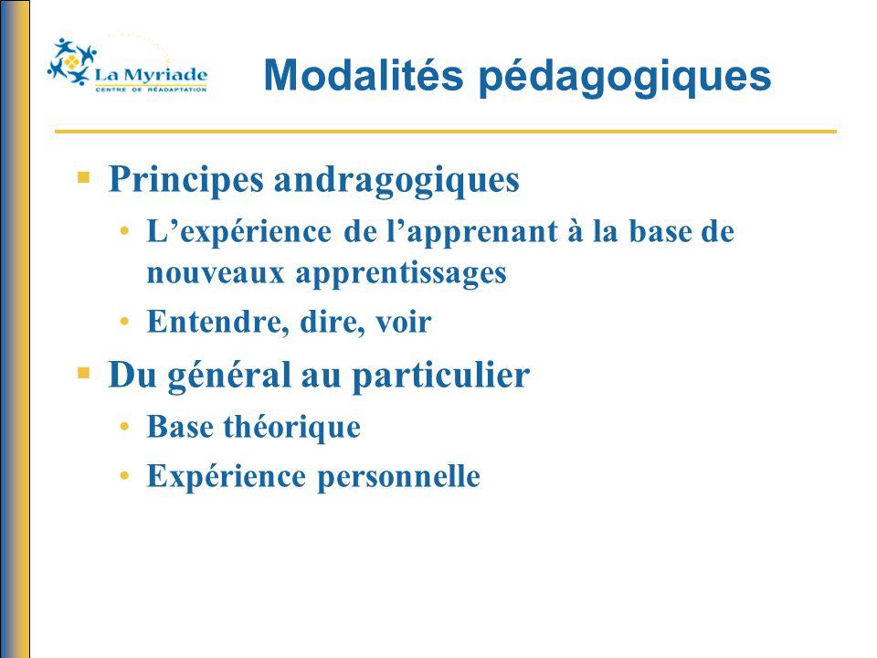 Modalités pédagogiques  Principes andragogiques L'expérience de l'apprenant à la base de nouveaux apprentissages Entendre, dire, voir  Du général au