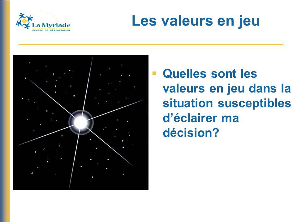 Les valeurs en jeu  Quelles sont les valeurs en jeu dans la situation susceptibles d'éclairer ma décision?