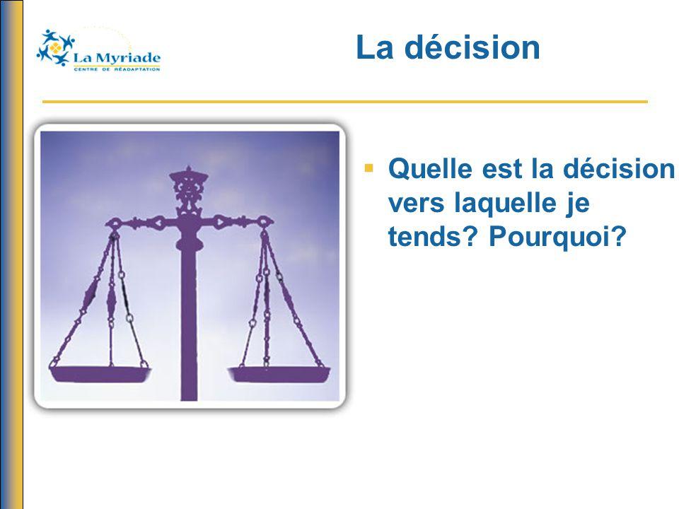 La décision  Quelle est la décision vers laquelle je tends? Pourquoi?