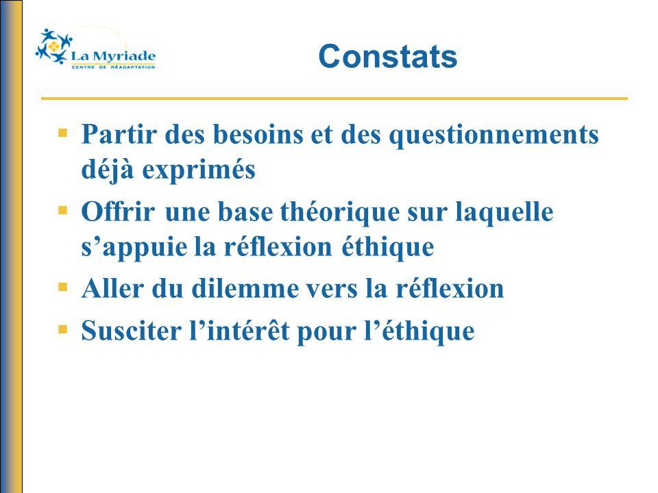 Constats  Partir des besoins et des questionnements déjà exprimés  Offrir une base théorique sur laquelle s'appuie la réflexion éthique  Aller du dilemme vers la réflexion  Susciter l'intérêt pour l'éthique