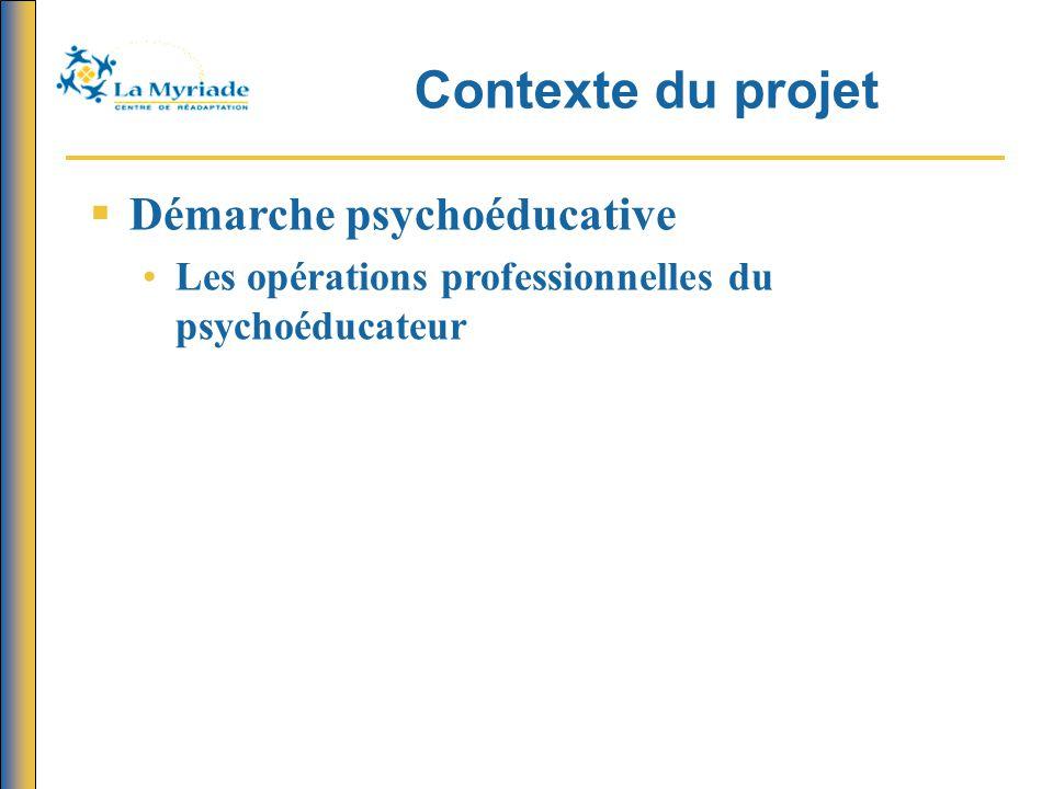 Contexte du projet   Démarche psychoéducative Les opérations professionnelles du psychoéducateur