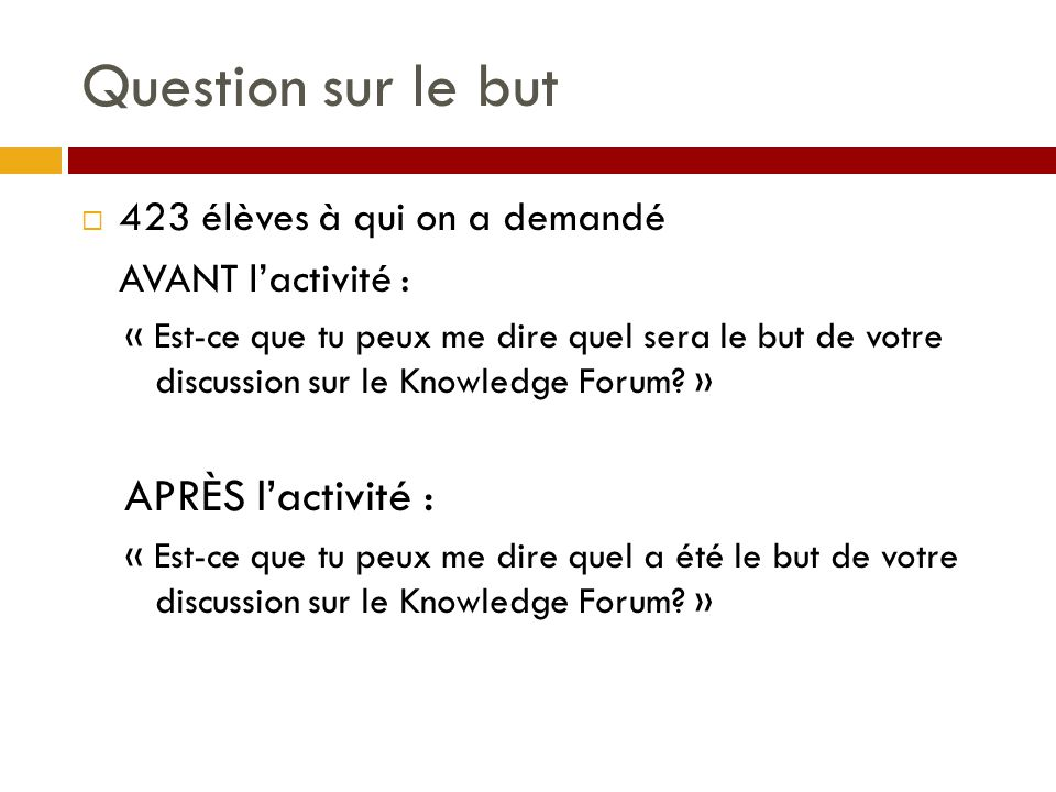 Question sur le but  423 élèves à qui on a demandé AVANT l'activité : « Est-ce que tu peux me dire quel sera le but de votre discussion sur le Knowledge Forum.