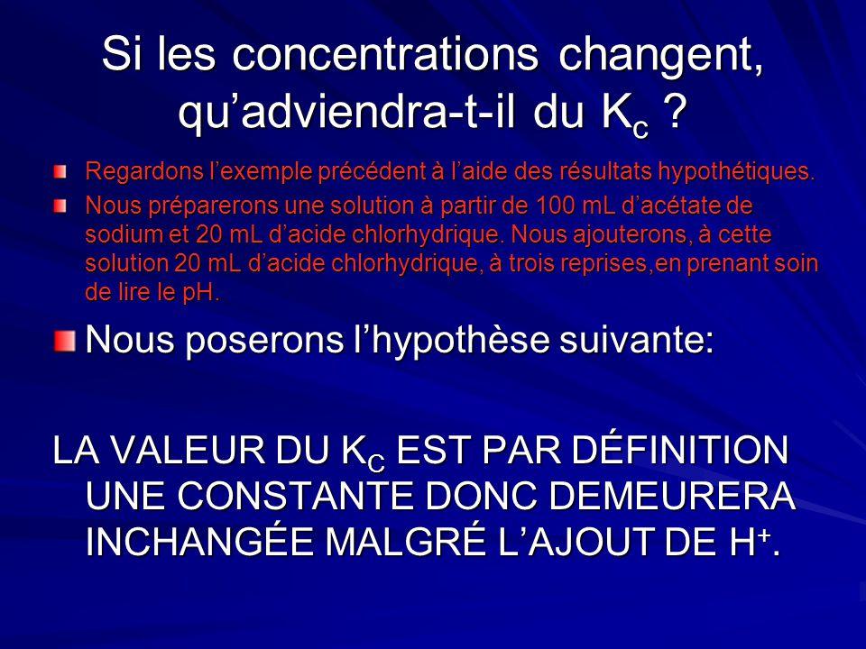 Si les concentrations changent, qu'adviendra-t-il du K c ? Regardons l'exemple précédent à l'aide des résultats hypothétiques. Nous préparerons une so
