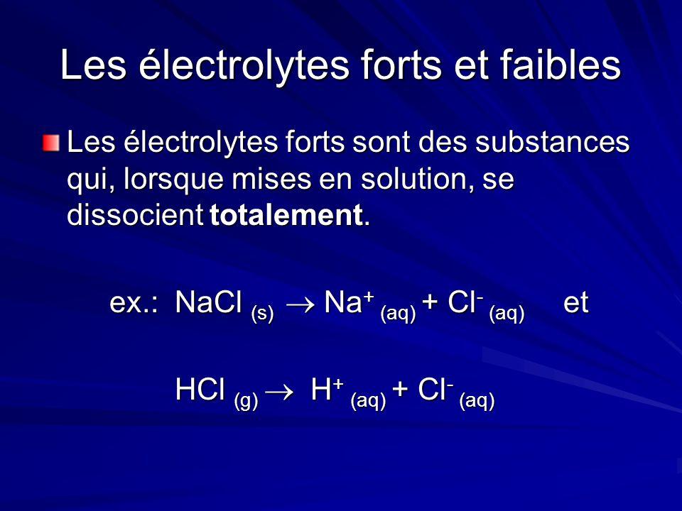 Les électrolytes forts et faibles Les électrolytes forts sont des substances qui, lorsque mises en solution, se dissocient totalement. ex.: NaCl (s) 