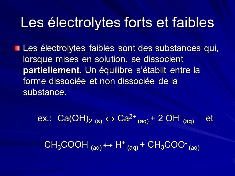 Les électrolytes forts et faibles Les électrolytes faibles sont des substances qui, lorsque mises en solution, se dissocient partiellement.