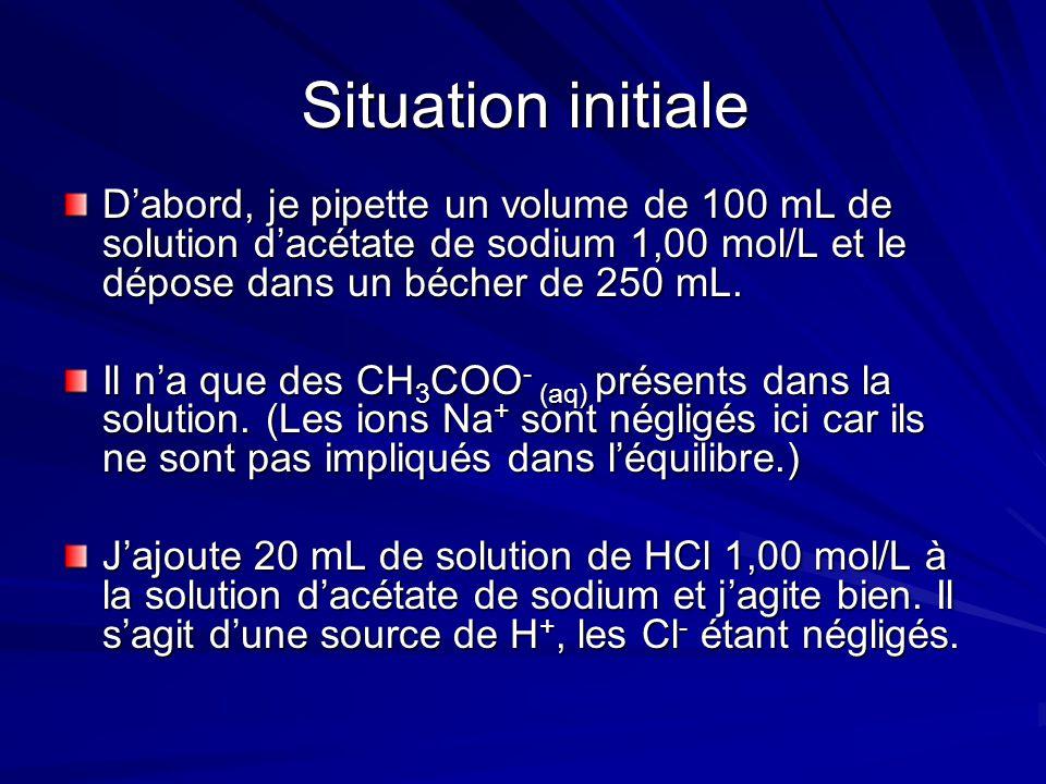 En réaction Tel que le prédit le principe de Le Châtelier, le système dont l'équilibre est modifié, réagit de manière partielle et opposée.
