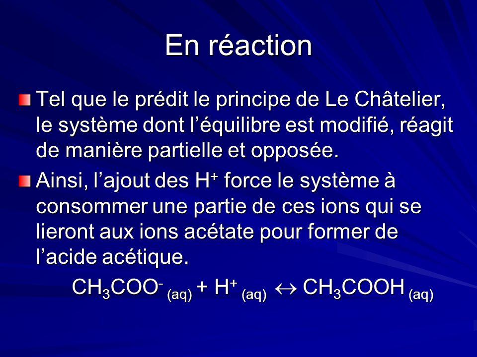 A l'équilibre Il ne restera qu'une infime proportion d'ions H+ car la presque totalité aura réagi.