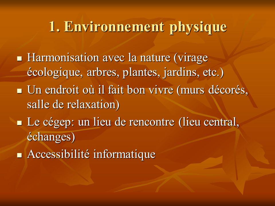 Dimensions abordées 1. Environnement physique 2. Horaire, organisation des programmes 3.