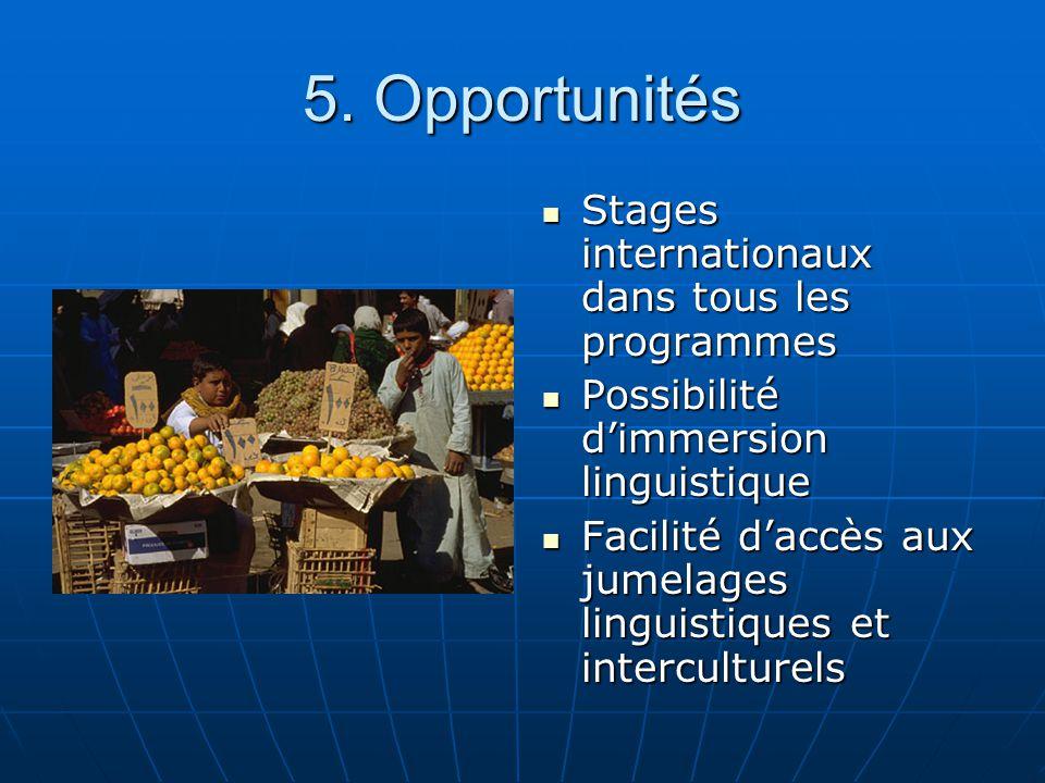 4. Vie étudiante Café étudiant (lieu pour décrocher, se divertir, manger, musique) Café étudiant (lieu pour décrocher, se divertir, manger, musique) S