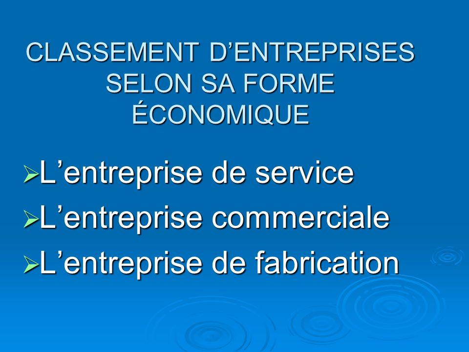CLASSEMENT D'ENTREPRISES SELON SA FORME ÉCONOMIQUE  L'entreprise de service  L'entreprise commerciale  L'entreprise de fabrication