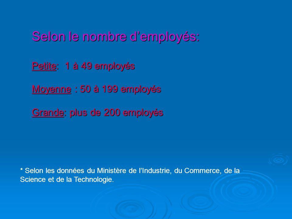 Selon le nombre d'employés: Petite: 1 à 49 employés Moyenne : 50 à 199 employés Grande: plus de 200 employés * Selon les données du Ministère de l'Industrie, du Commerce, de la Science et de la Technologie.