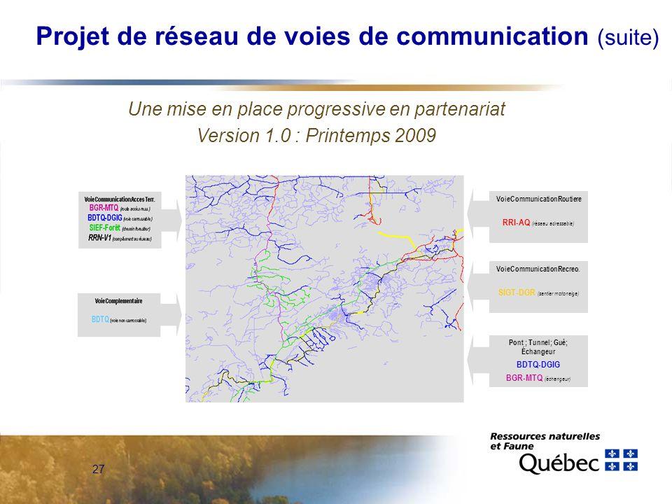 27 Projet de réseau de voies de communication (suite) VoieCommunicationRecreo.
