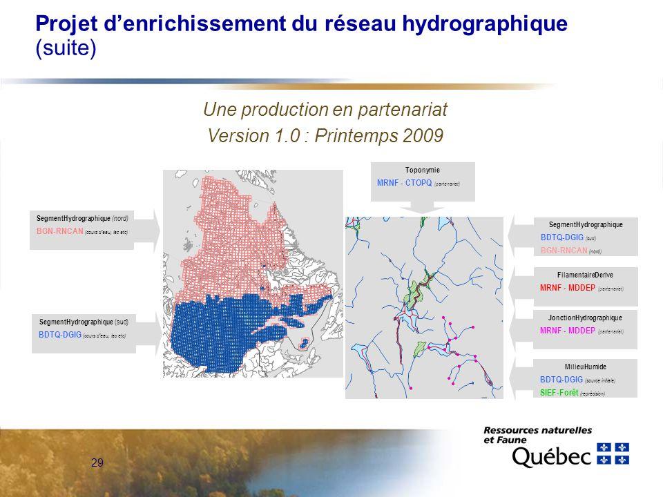 29 Projet d'enrichissement du réseau hydrographique (suite) JonctionHydrographique MRNF - MDDEP (partenariat) SegmentHydrographique (nord) BGN-RNCAN (cours d'eau, lac etc) SegmentHydrographique (sud) BDTQ-DGIG (cours d'eau, lac etc) FilamentaireDerive MRNF - MDDEP (partenariat) SegmentHydrographique BDTQ-DGIG (sud) BGN-RNCAN (nord) MilieuHumide BDTQ-DGIG (source initiale) SIEF-Forêt (reprécision) Toponymie MRNF - CTOPQ (partenariat) Une production en partenariat Version 1.0 : Printemps 2009