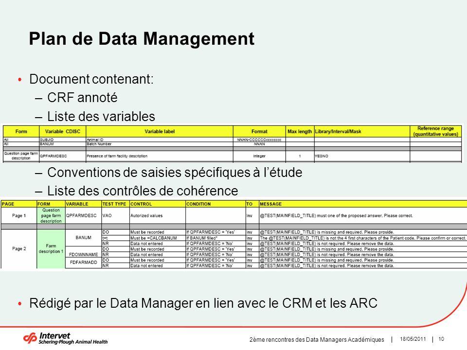1018/05/2011 2ème rencontres des Data Managers Académiques Plan de Data Management Document contenant: –CRF annoté –Liste des variables –Conventions d