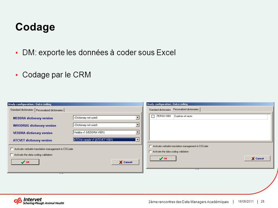 2518/05/2011 2ème rencontres des Data Managers Académiques Codage DM: exporte les données à coder sous Excel Codage par le CRM