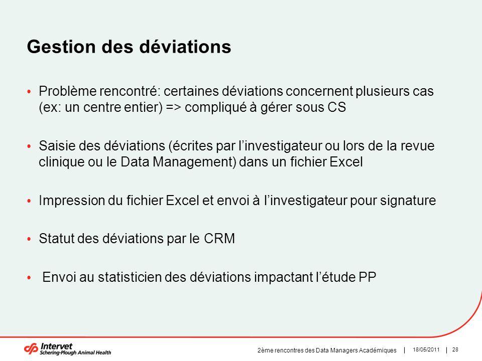 2818/05/2011 2ème rencontres des Data Managers Académiques Gestion des déviations Problème rencontré: certaines déviations concernent plusieurs cas (e