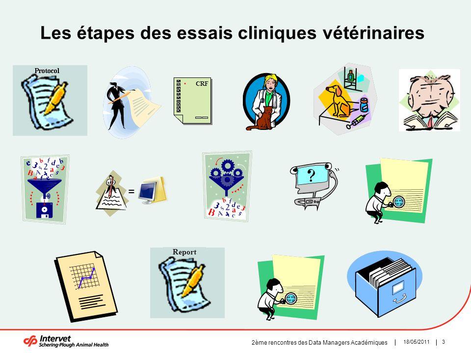 318/05/2011 2ème rencontres des Data Managers Académiques CRF = Report Les étapes des essais cliniques vétérinaires