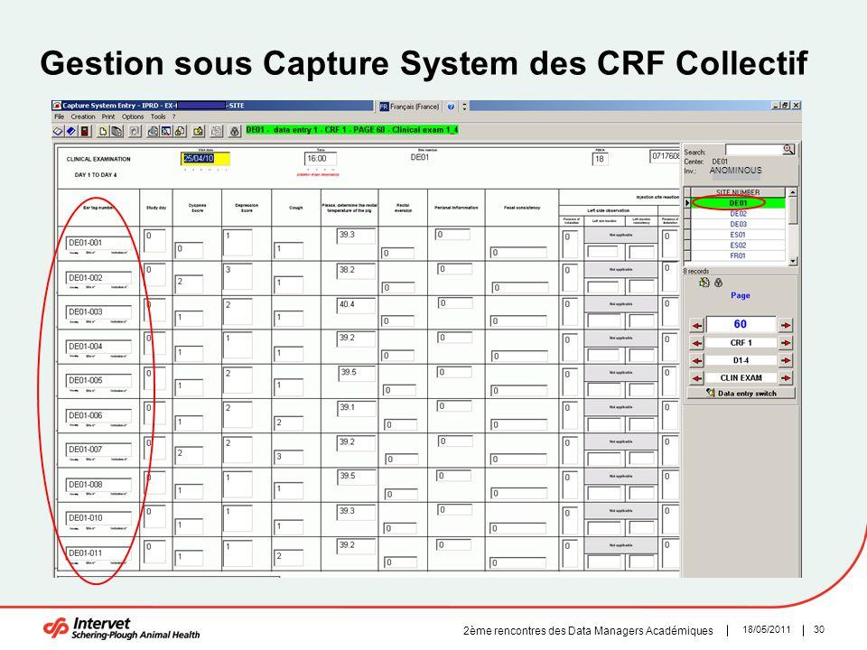30 ANOMINOUS 18/05/2011 2ème rencontres des Data Managers Académiques Gestion sous Capture System des CRF Collectif