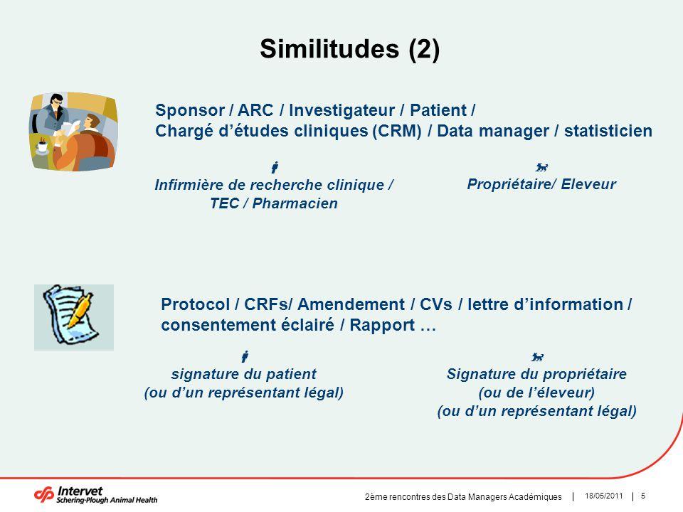 518/05/2011 2ème rencontres des Data Managers Académiques Similitudes (2) Sponsor / ARC / Investigateur / Patient / Chargé d'études cliniques (CRM) /