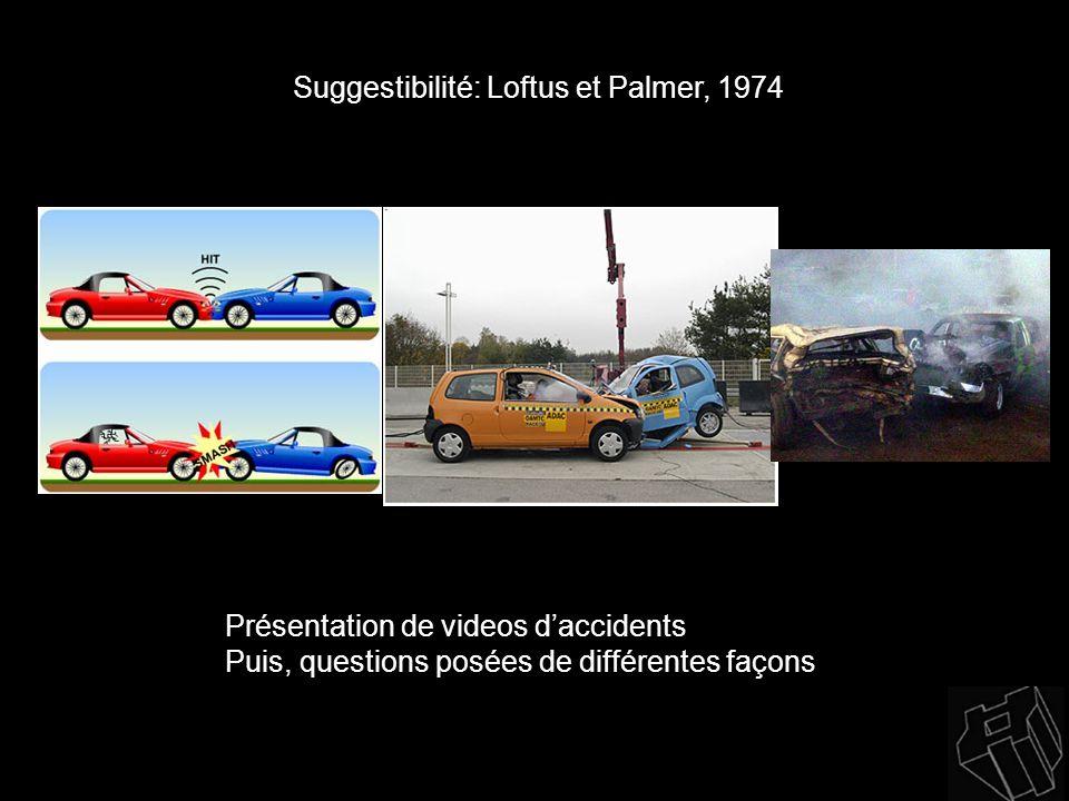 Présentation de videos d'accidents Puis, questions posées de différentes façons Suggestibilité: Loftus et Palmer, 1974