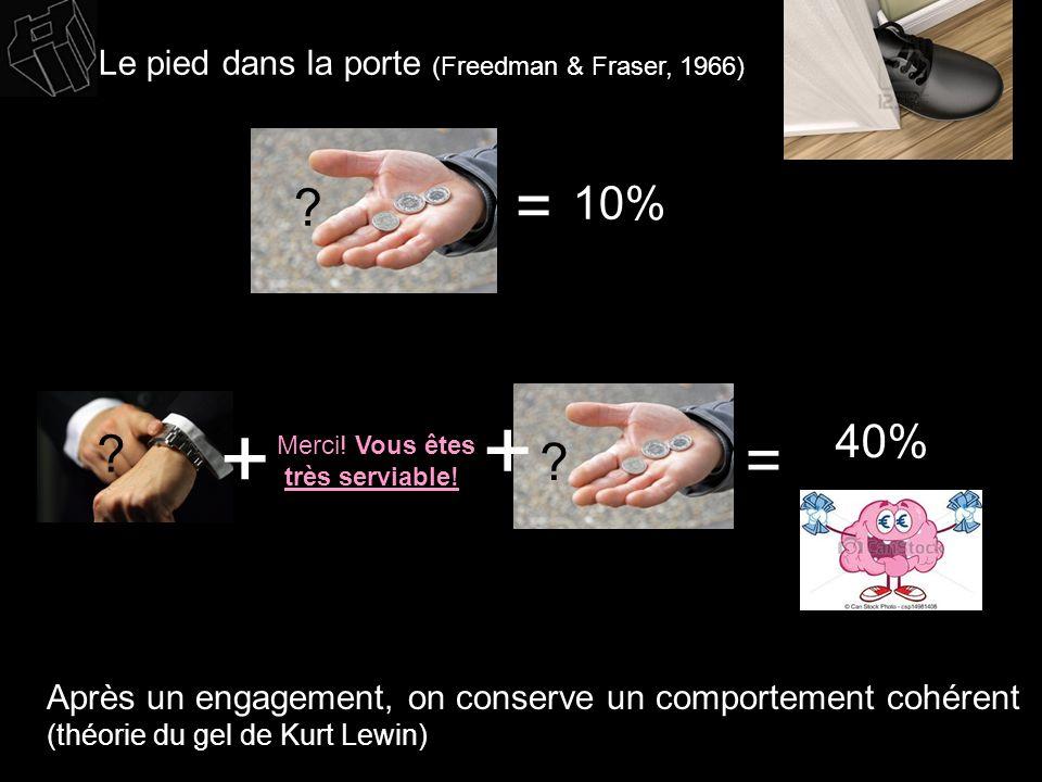Le pied dans la porte (Freedman & Fraser, 1966) 10% + 40% Après un engagement, on conserve un comportement cohérent (théorie du gel de Kurt Lewin) ? +