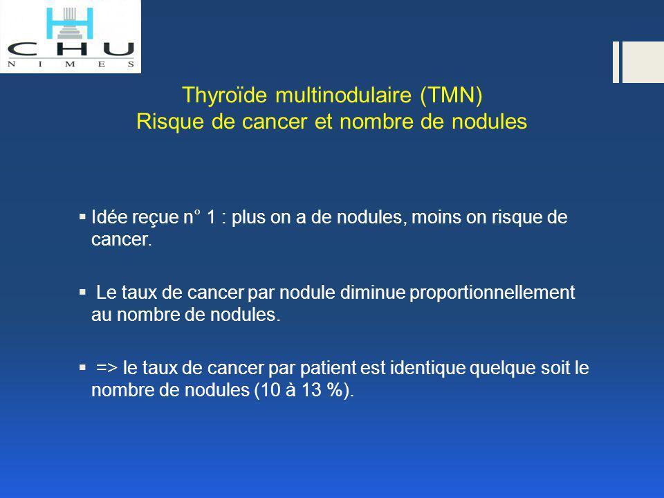 Thyroïde multinodulaire (TMN) Risque de cancer et nombre de nodules  Idée reçue n° 1 : plus on a de nodules, moins on risque de cancer.  Le taux de