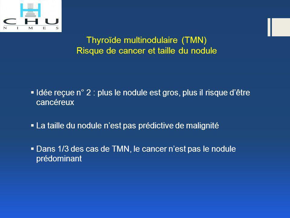 Thyroïde multinodulaire (TMN) Risque de cancer et taille du nodule  Idée reçue n° 2 : plus le nodule est gros, plus il risque d'être cancéreux  La t
