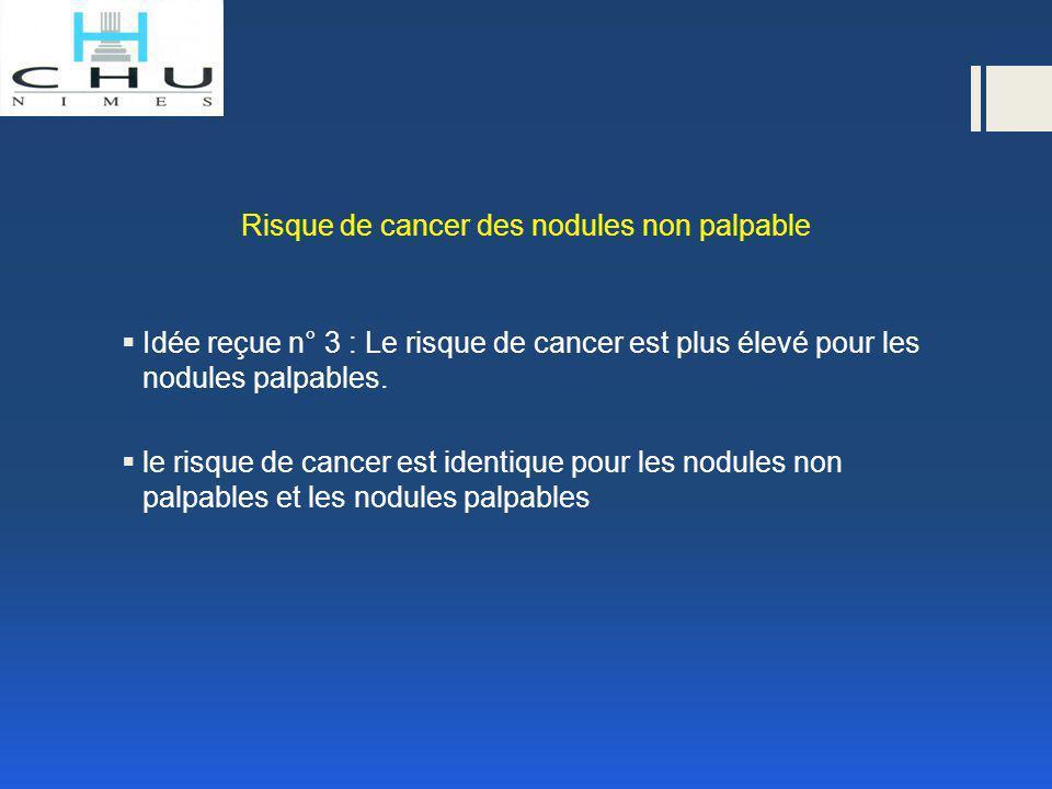 Risque de cancer des nodules non palpable  Idée reçue n° 3 : Le risque de cancer est plus élevé pour les nodules palpables.  le risque de cancer est