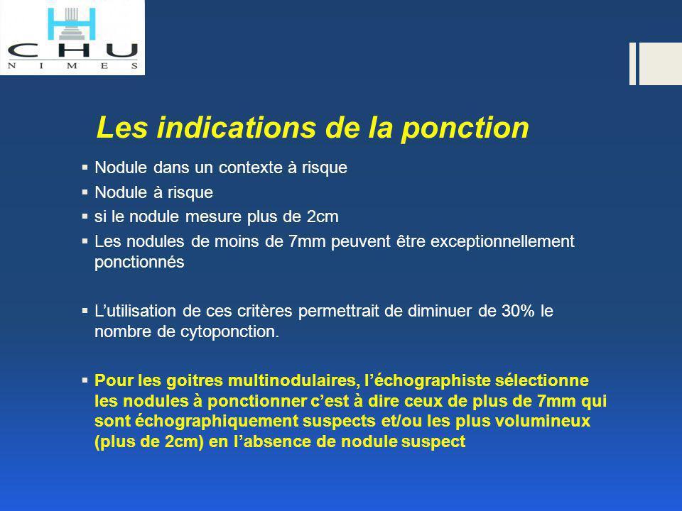 Les indications de la ponction  Nodule dans un contexte à risque  Nodule à risque  si le nodule mesure plus de 2cm  Les nodules de moins de 7mm pe