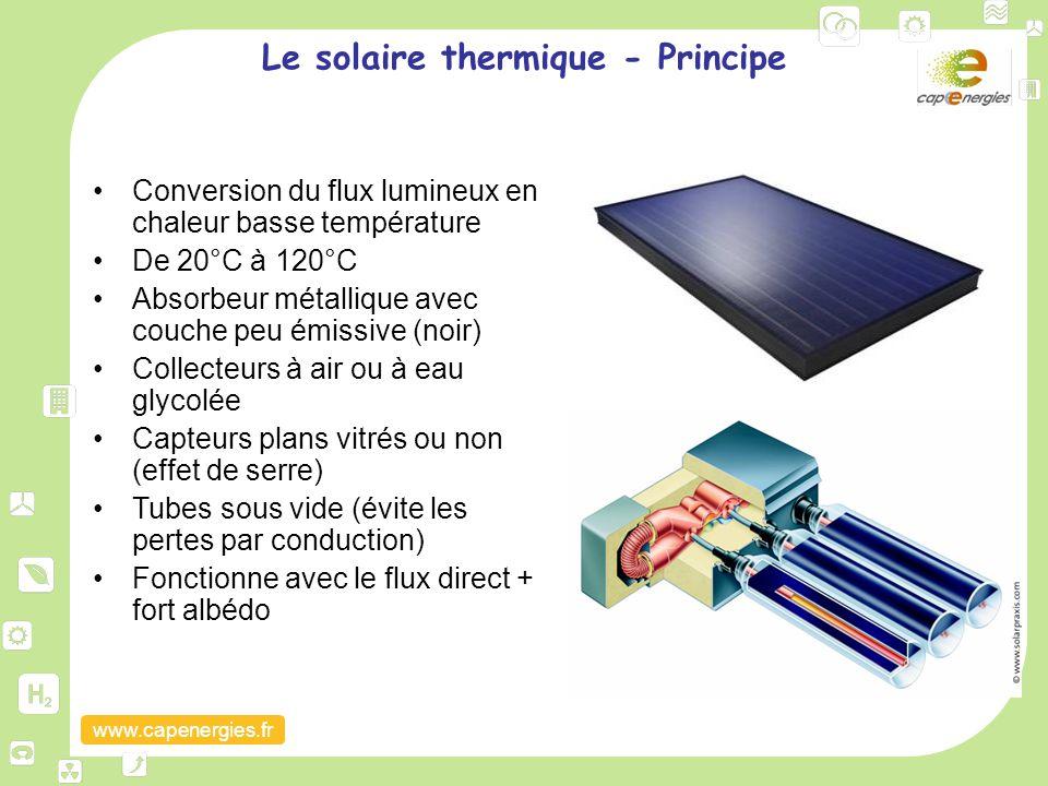 www.capenergies.fr Le solaire thermique - Principe Conversion du flux lumineux en chaleur basse température De 20°C à 120°C Absorbeur métallique avec