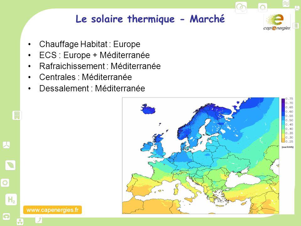 www.capenergies.fr Le solaire thermique - Marché Chauffage Habitat : Europe ECS : Europe + Méditerranée Rafraichissement : Méditerranée Centrales : Mé