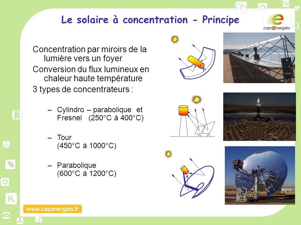 www.capenergies.fr Le solaire à concentration - Principe Concentration par miroirs de la lumière vers un foyer Conversion du flux lumineux en chaleur