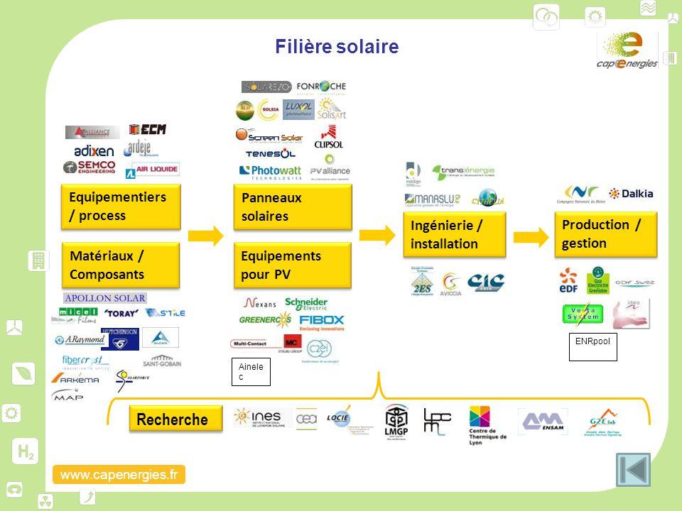 www.capenergies.fr Filière solaire Equipementiers / process Ingénierie / installation Production / gestion Matériaux / Composants Recherche ENRpool Pa