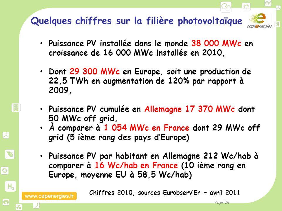 www.capenergies.fr Quelques chiffres sur la filière photovoltaïque Puissance PV installée dans le monde 38 000 MWc en croissance de 16 000 MWc install