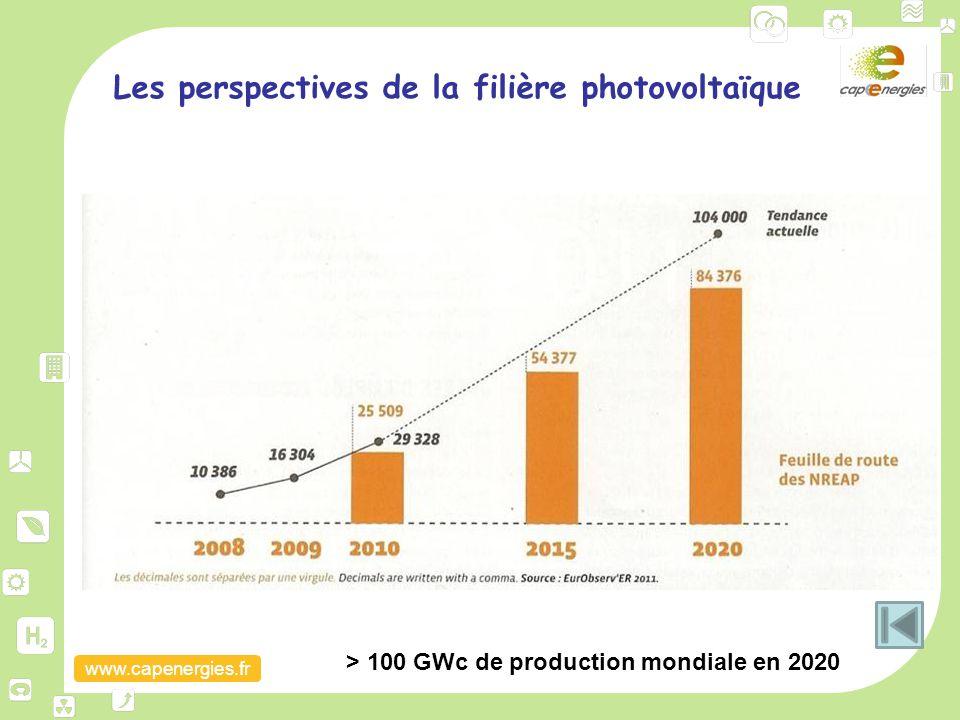 www.capenergies.fr Les perspectives de la filière photovoltaïque > 100 GWc de production mondiale en 2020