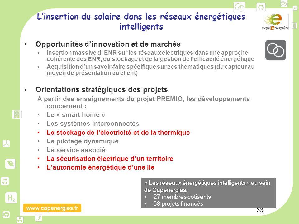 www.capenergies.fr 33 L'insertion du solaire dans les réseaux énergétiques intelligents Opportunités d'innovation et de marchés Insertion massive d' E