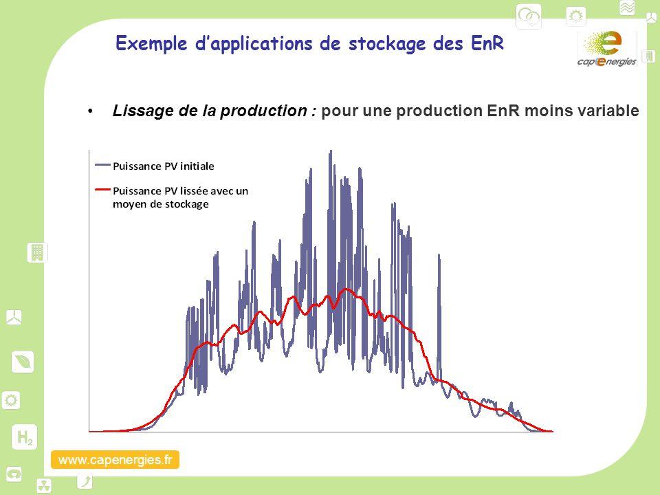 www.capenergies.fr Exemple d'applications de stockage des EnR Lissage de la production : pour une production EnR moins variable