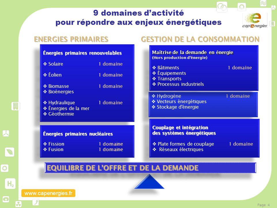 www.capenergies.fr Page 4 9 domaines d'activité pour répondre aux enjeux énergétiques Énergies primaires renouvelables  Solaire1 domaine  Éolien1 do