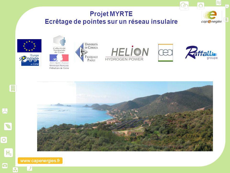www.capenergies.fr Projet MYRTE Ecrêtage de pointes sur un réseau insulaire