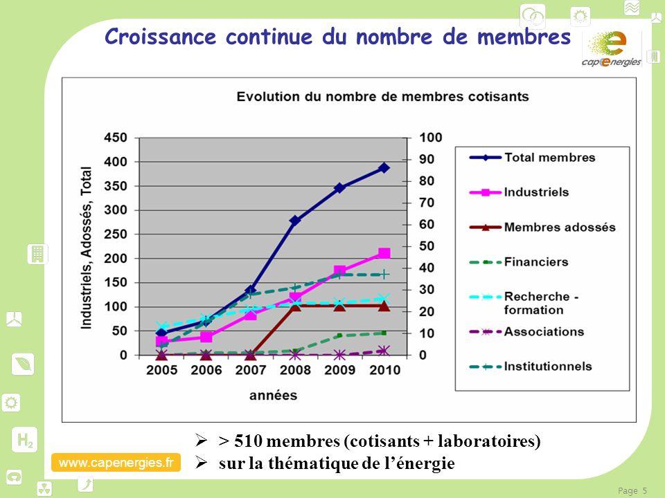 www.capenergies.fr Page 5 Croissance continue du nombre de membres  > 510 membres (cotisants + laboratoires)  sur la thématique de l'énergie