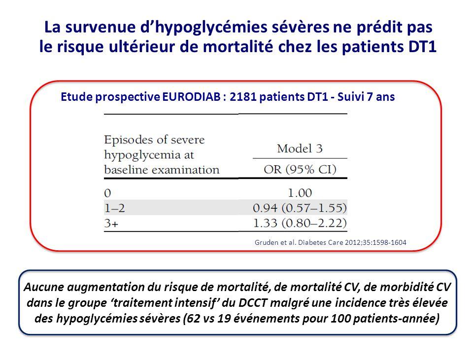 La survenue d'hypoglycémies sévères ne prédit pas le risque ultérieur de mortalité chez les patients DT1 Etude prospective EURODIAB : 2181 patients DT