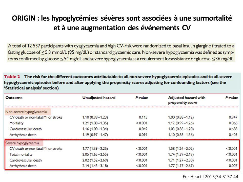 Eur Heart J 2013;34:3137-44 ORIGIN : les hypoglycémies sévères sont associées à une surmortalité et à une augmentation des événements CV