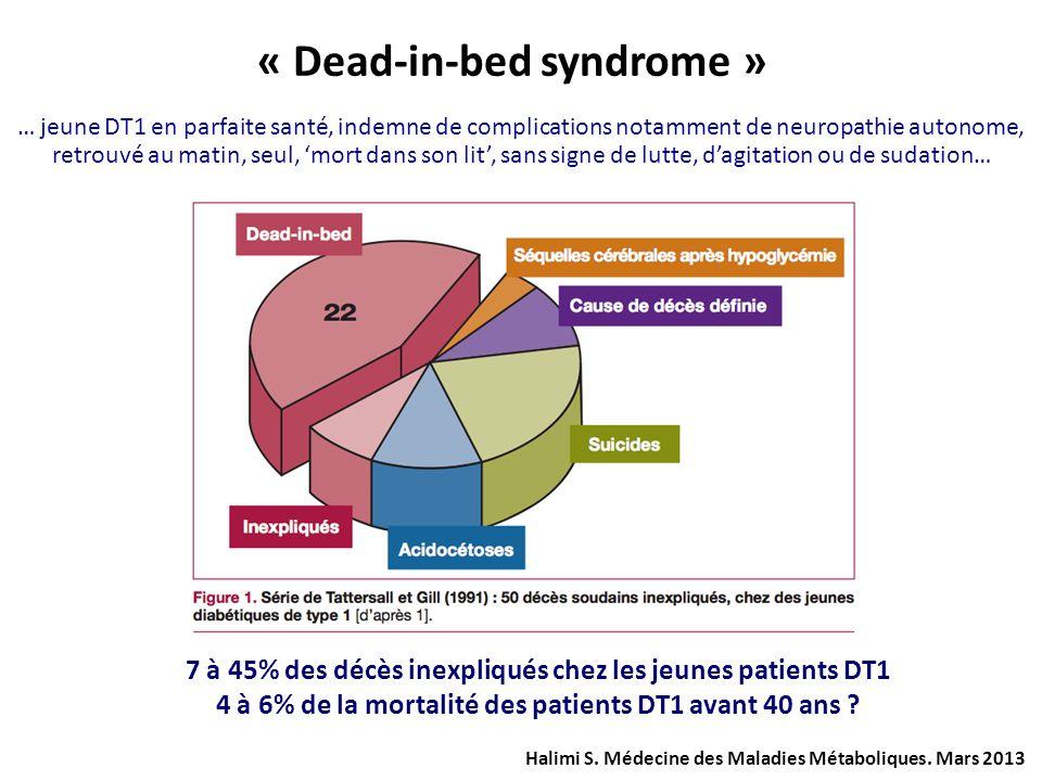 « Dead-in-bed syndrome » … jeune DT1 en parfaite santé, indemne de complications notamment de neuropathie autonome, retrouvé au matin, seul, 'mort dan