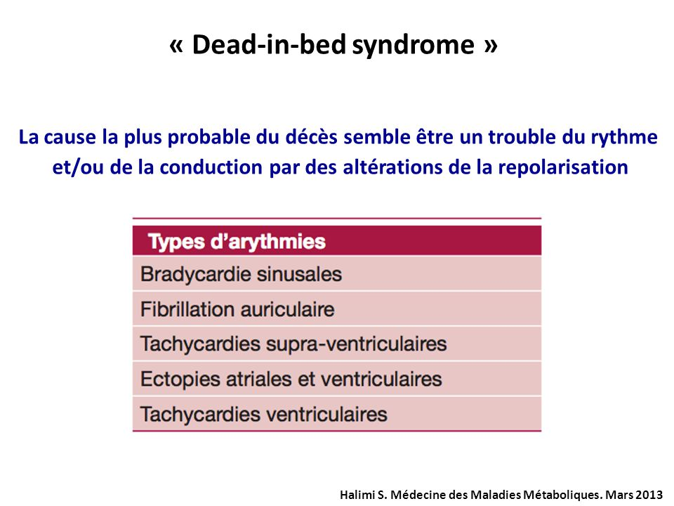 « Dead-in-bed syndrome » : rôle de l'hypoglycémie .